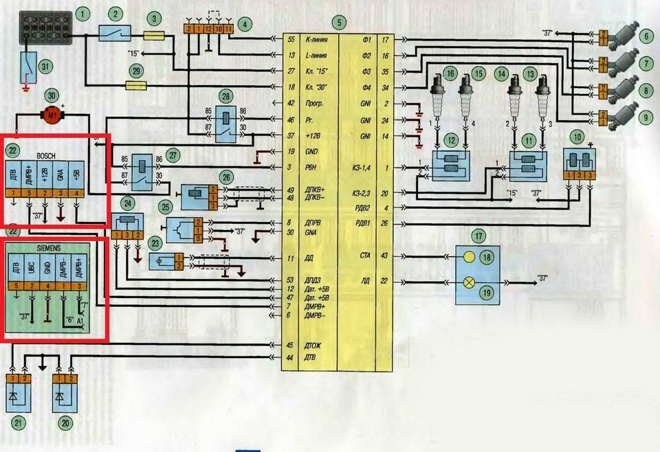Блоки предохранителей УАЗ Патриот: схема, расположение